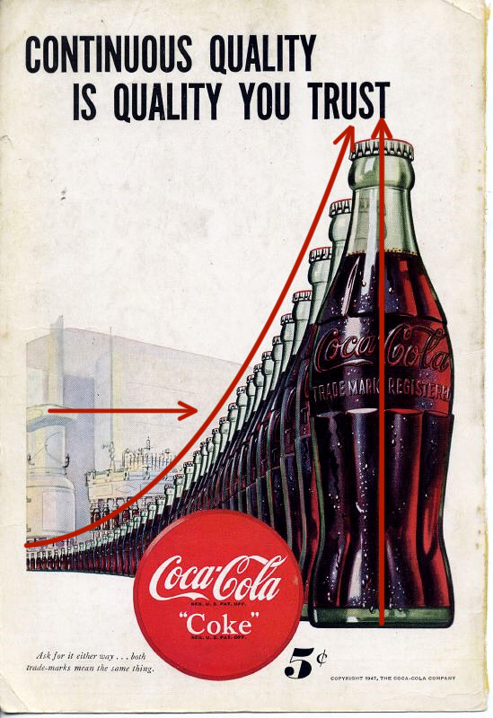 arrows on the ad showing repetition, proximity and alignment of the bottles in the ad